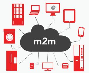 M2M Diagram