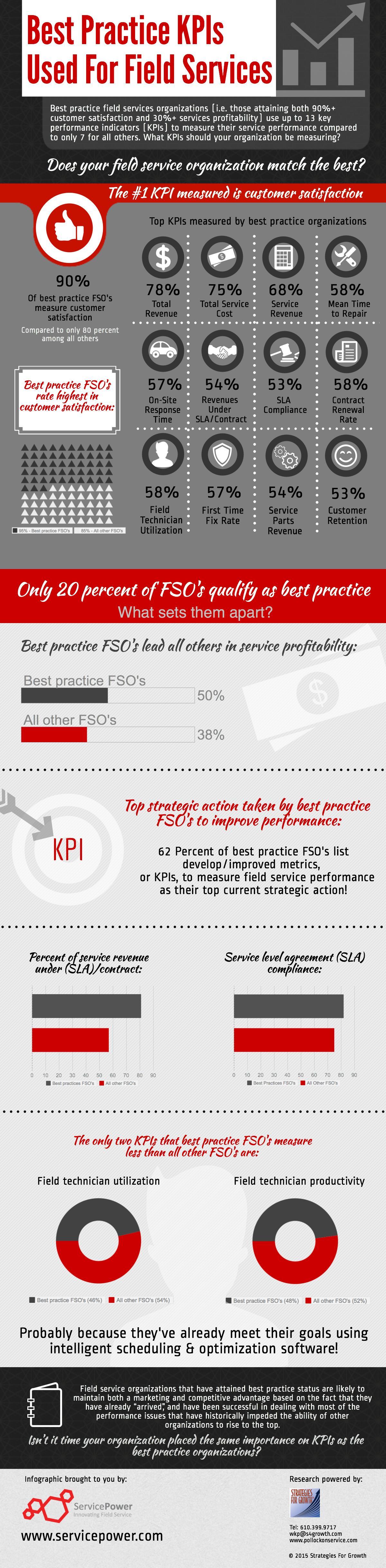 KPI_Infographic-1.jpeg
