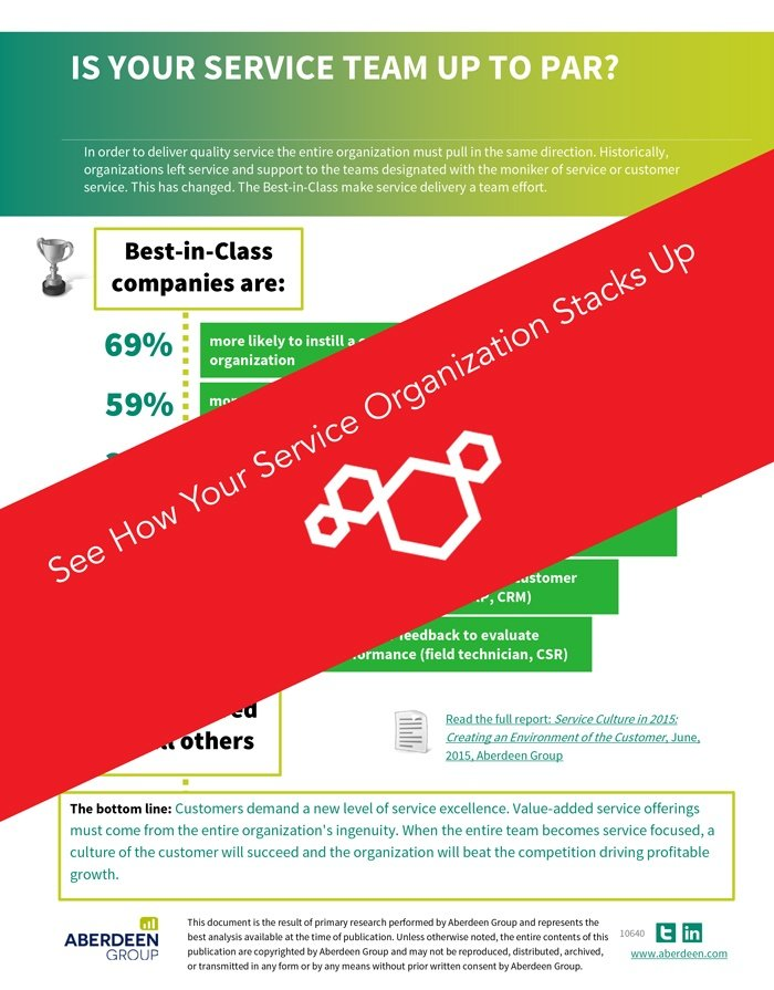 How does your service organization stack up?