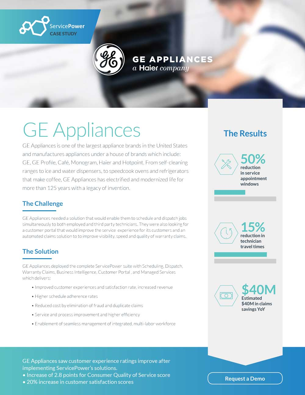 GE sees $40M in Claims Savings YoY