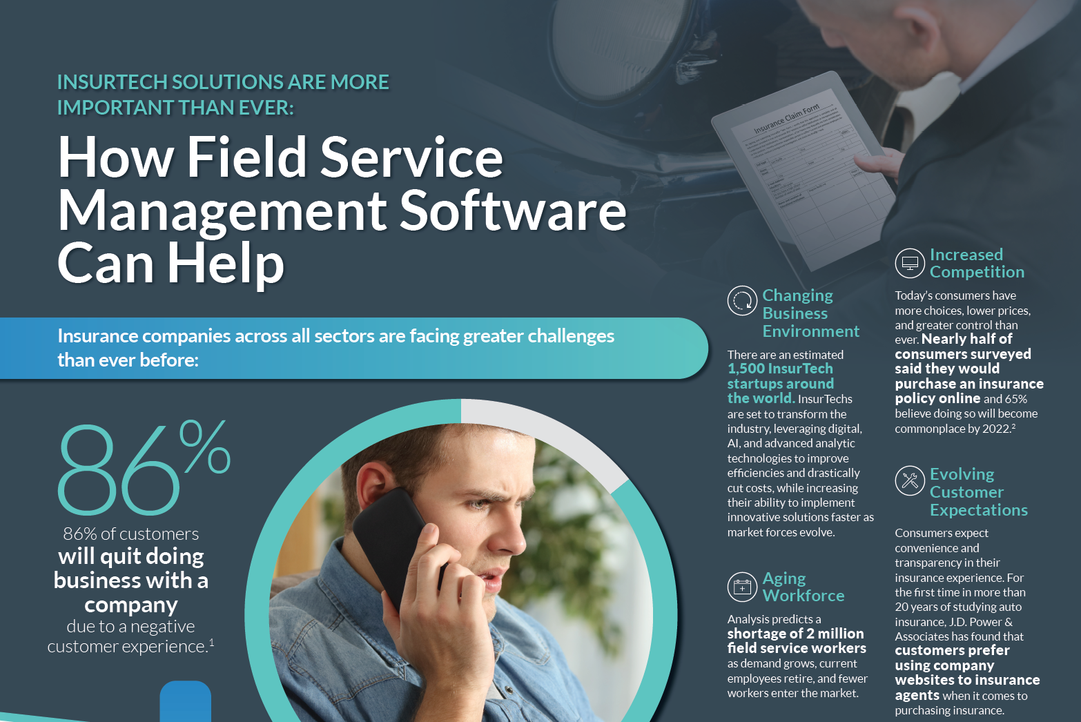 INSURTECH SOLUTIONS ARE MORE IMPORTANT THAN EVER: How Field Service Management Software Can Help