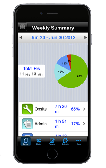 mobility reporting