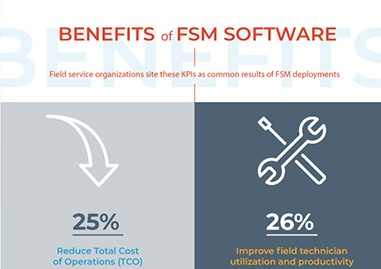 Benefits of Field Service Management Software