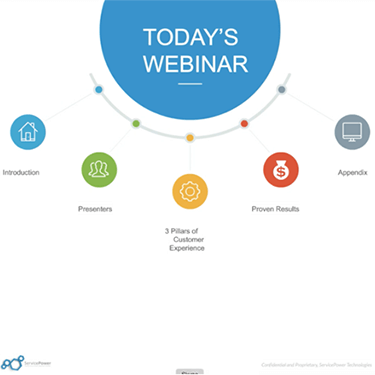 Request a Copy of Our Webinar: 3 Pillars of Customer Experience