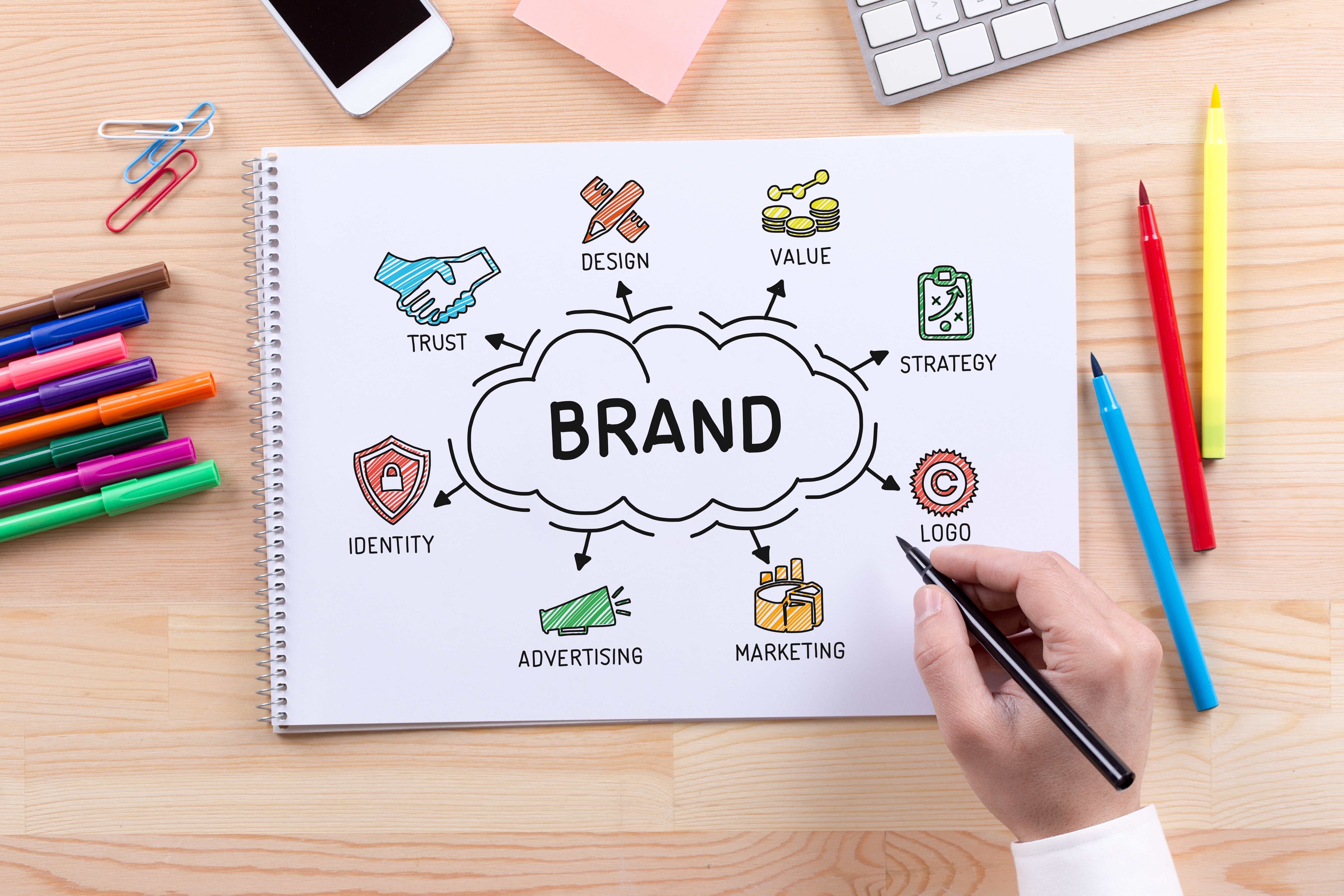 Creating Brand Value with Outcome Based Services  | ServicePower | Innovating Field Service