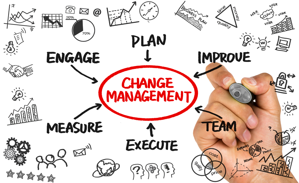 Change Management for Field Service Leaders | ServicePower | Innovating Field Service